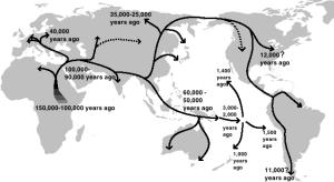Migratie menselijke soort vanuit Afrika